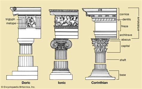 column architecture britannica
