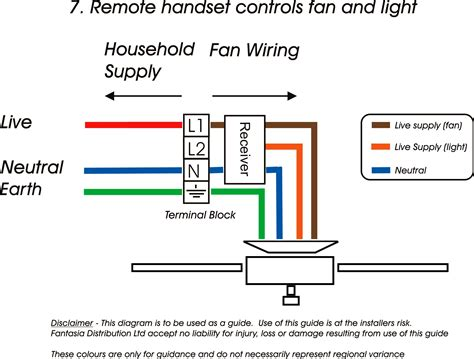 wiring diagram for hunter ceiling fan with light ceiling fan switch wiring electrical 101 readingrat net