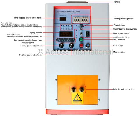 induction heater tutorial 10kw and 3kw induction heater tutorial 10kw and 3kw 28 images induction heater 10 kw 28 images huttinger
