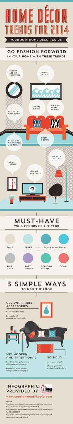 home decor infographic the scope for creativity in your home for 2015 is an