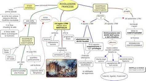 saggio breve illuminismo mappe per la scuola la rivoluzione francese