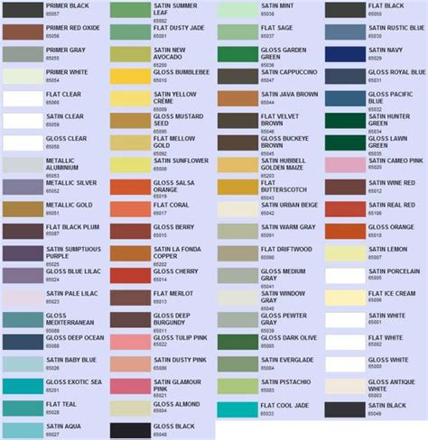 valpar paint colors all of valspar spray paint colors oh the possibilities