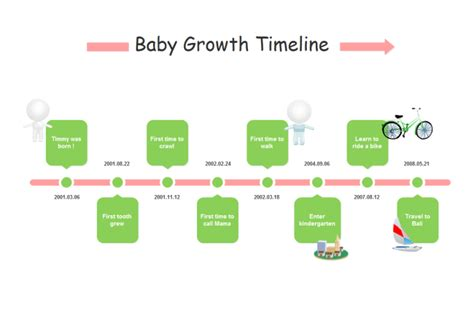 timeline sle in word free timeline templates easy to edit