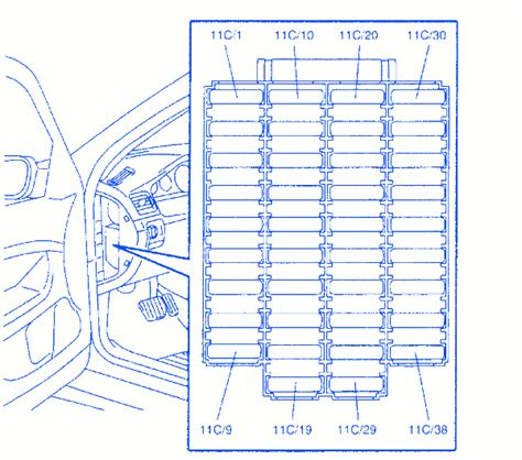 volvo fuse box v40 free wiring diagrams schematics