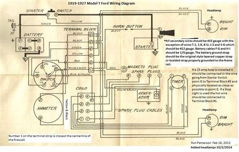 reading ford wiring diagram efcaviation