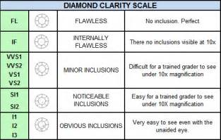 color and clarity scale clarity scale questionnaire template