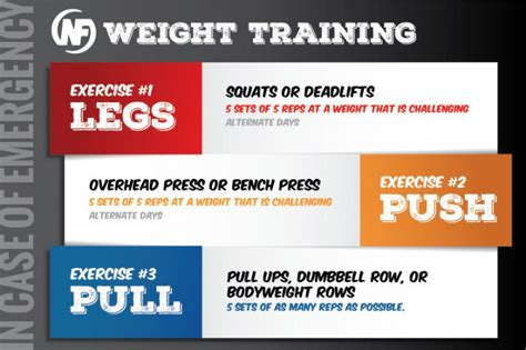emergency tufts edu blog 2015 01 2 in case of emergency follow this workout strategy nerd