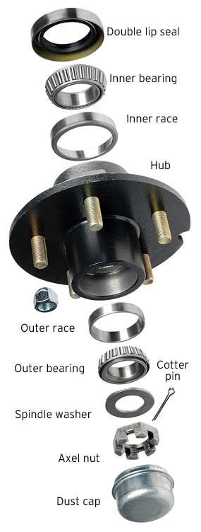 subaru cing trailer trailer hub assembly diagram 28 images trailer hub