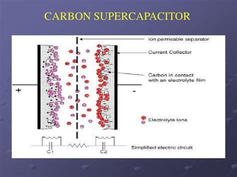 asymmetric capacitor development of non aqueous asymmetric hybrid supercapacitors part i