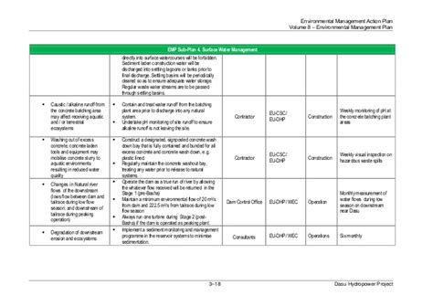 construction environmental management plan template vol 8 of emap environmental management plan
