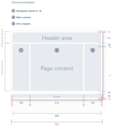 web page layout design rules corporate style guide