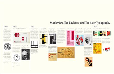 graphics design history timeline gallery timeline graphic design
