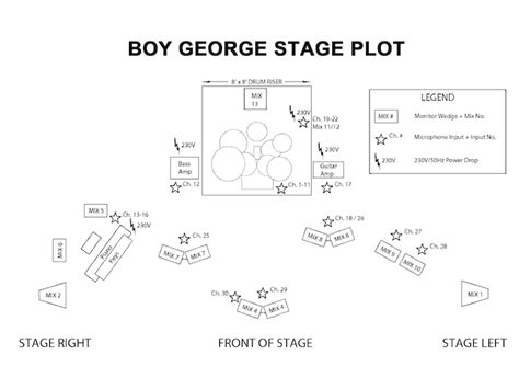 stage plot template how to write a band technical specification live audio