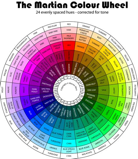 color wheel with names the martian colour wheel color corrected for even tone
