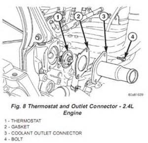 2002 Dodge Caravan Thermostat 2002 Grand Caravan Thermostat Repair Question Dodgeforum