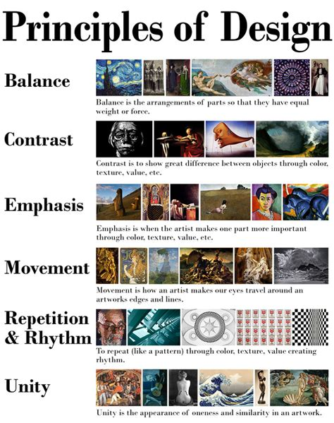 elements and principles of design pdf playuna process journal 1 mrs milewski s digital classroom