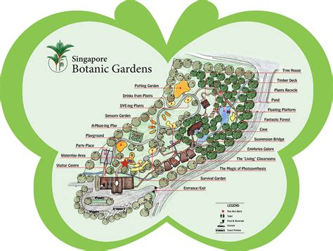 types of botanical gardens maps