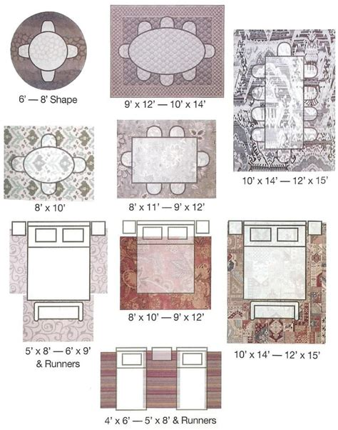 Size Rugs by Rug Sizes Area Rug Sizes Interior Design Sheats