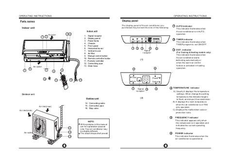 Thermostor Ac Split Samsung carrier inverter split system
