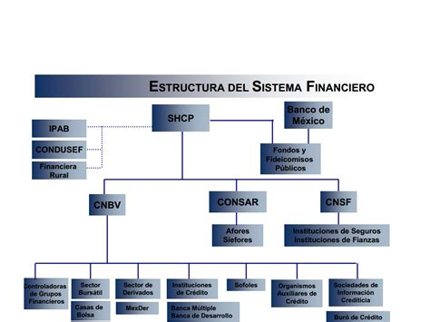 sistema financiero mexicano youtube el dinero sistema financiero mexicano