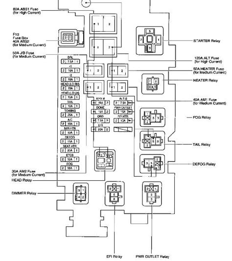 06 tacoma fuse box wiring diagram schematic