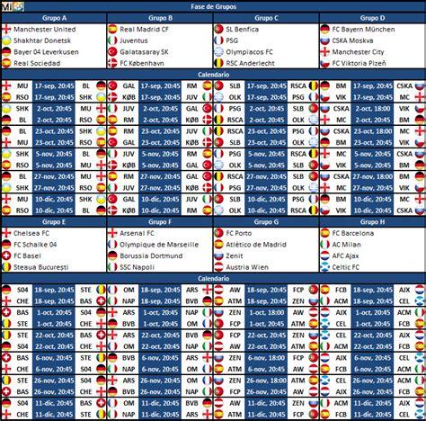 calendario de la fase de grupos de la uefa chions league 2014 15 calendario de la fase de grupos de la uefa chions