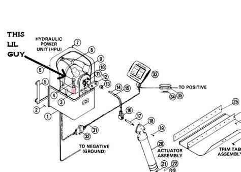 boat trim tab repair bennett trim tab actuator hinge replacement the hull