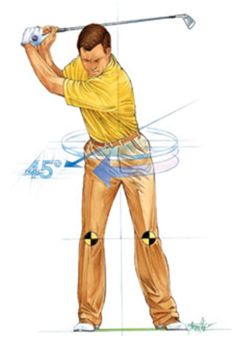 how to rotate hips in golf swing quick tips archives page 17 of 28 golf tips magazine