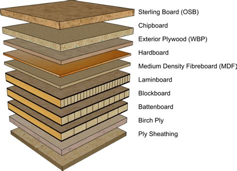 filemanufacturedboardspng wood lumber woodworking