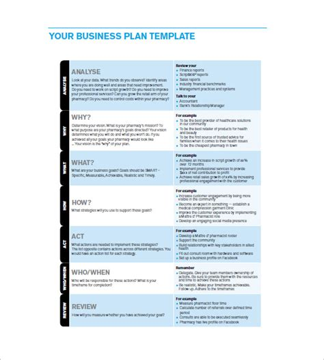 perfect exle of business action plan template with