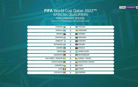 african qualifying draw   world cup