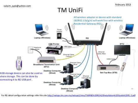 fax wiring diagram fax connection diagram wiring