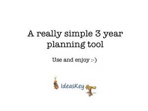 three year strategic plan template really simple 3 year plan template