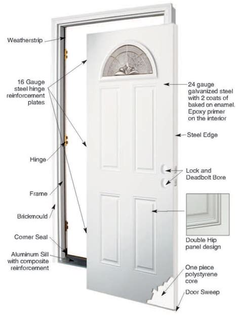 cabinet anatomy door patio anatomy pictures to pin on pinterest pinsdaddy