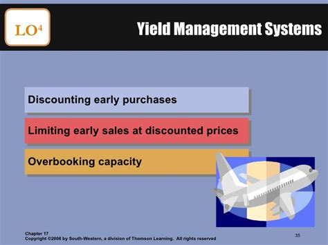 airasia yield management system pricing concepts