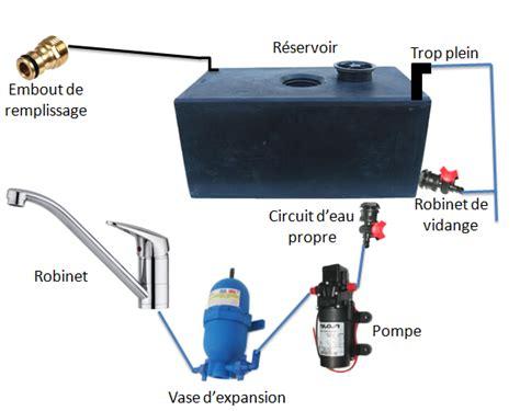 schema installation reservoir eau fourgon amenage su