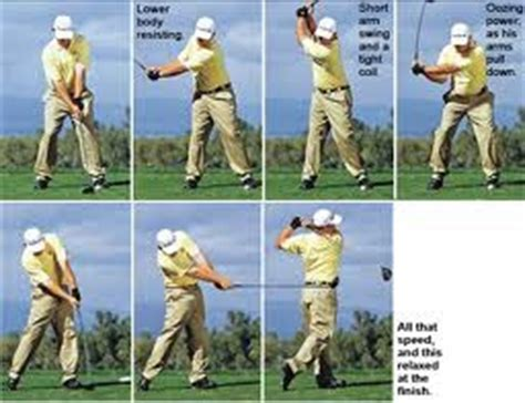 Golf Swing Step By Step how to correct a slice in your golf swing how to fix a slice with a driver
