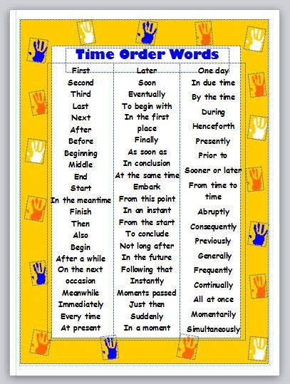 transitions time order words in esl writing creative language teaching