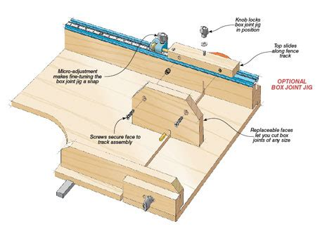 table saw crosscut sled plans woodsmith plans