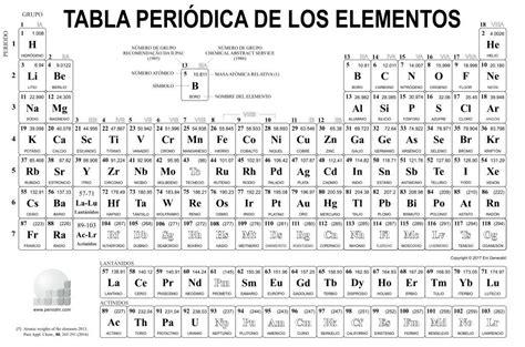 tabla de resta en blanco y negro a hojas de ejercicios de tabla peri 243 dica de los elementos qu 237 micos im 225 genes e