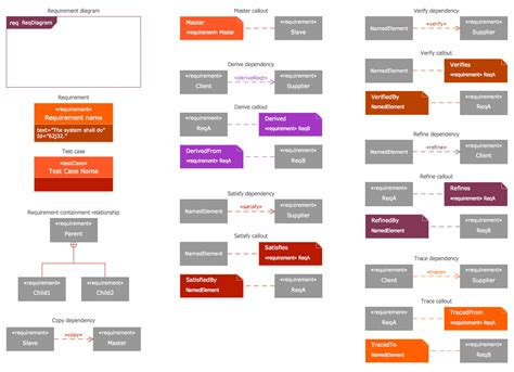 sysml diagrams sysml