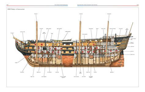 hms victory deck plans cutty sark sailing ship search ship