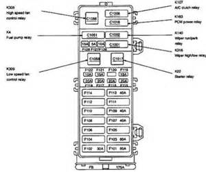 2004 Ford Taurus Fuse Diagram Solved Diagram Of Fuse Box 2000 Ford Taurus Inside Car
