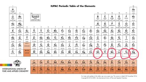 periodic table of elements toms tom lehrer s elements song updated to include newly