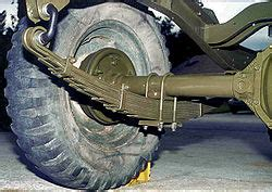 Struts On A Car Wiki The Rear Suspension On A Truck A Leaf