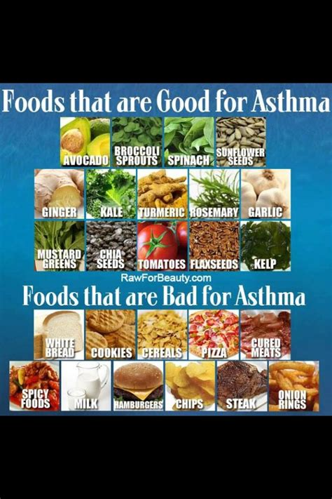 Is Uh Not Swallowing Uh Food by 1000 Images About Asthma On Figs Dried Figs