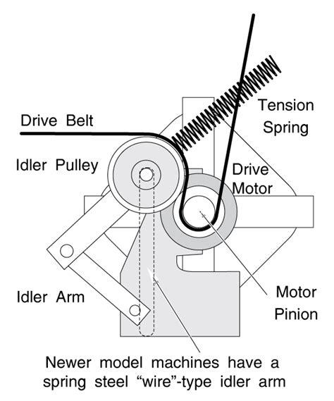 ge dryer belt diagram dryer belt diagram ge wiring diagram