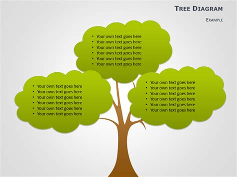 Cause And Effect Tree Diagrams For Powerpoint Tree Diagram Powerpoint