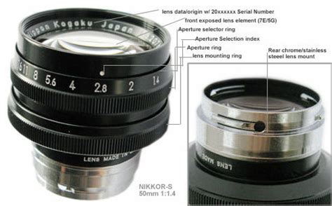 New Stock Nikon S3 2000 Limited Edition Nikkor S 50mm F14 nomenclature reference for nikon s3 millennium limited edition chrome black paint 2000