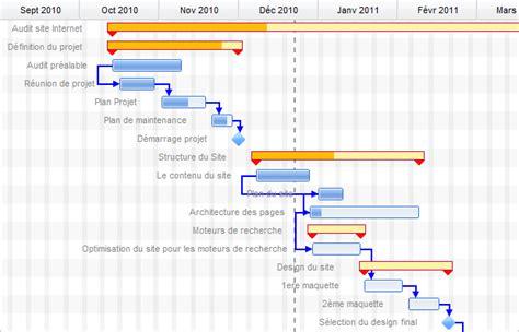 chemin critique dans le diagramme de gantt diagramme de gantt en ligne suivez l avancement de vos
